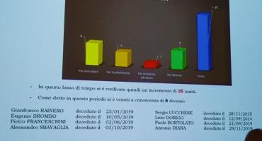 016 Assemblea 2019 ❋ Ordine Ingegneri Venezia