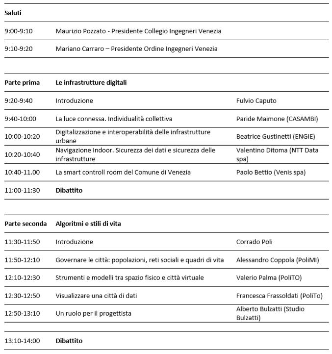 programma Convegno LA CITTA' IMMATERIALE infrastrutture digitali, algoritmi e stili di vita Mestre Venezia Collegio e Ordine Ingegneri venezia 28 gennaio 2020 - Copia