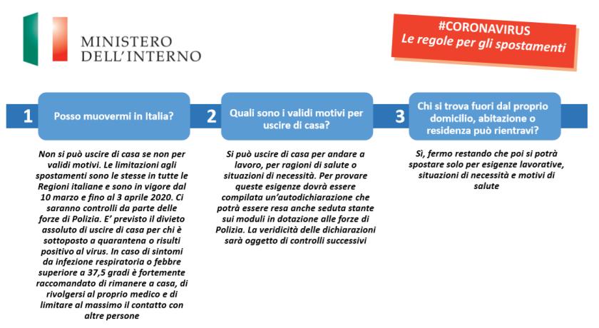 01 Ordine Ingegneri Venezia - Ministero Interno Coronavirus - le regole per spostamenti - modello autocertificazione