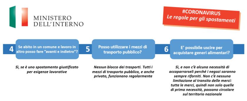 02 Ordine Ingegneri Venezia - Ministero Interno Coronavirus - le regole per spostamenti - modello autocertificazione